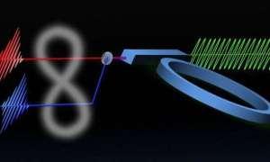 Splątane fotony początkiem superszybkich komputerów?