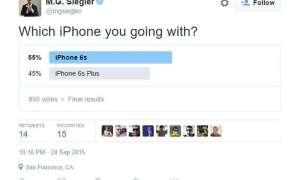 Twitter testuje funkcję ankiet w postach