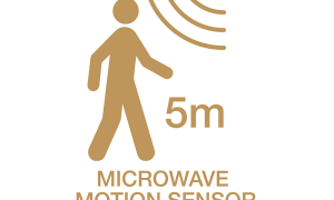 Krótki test panelu LED oraz żarówki Accura z mikrofalowymi czujnikami ruchu