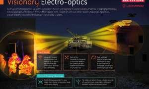 Brytyjskie czołgi zostaną wyposażone w technologię z filmu Planeta Ziemia II