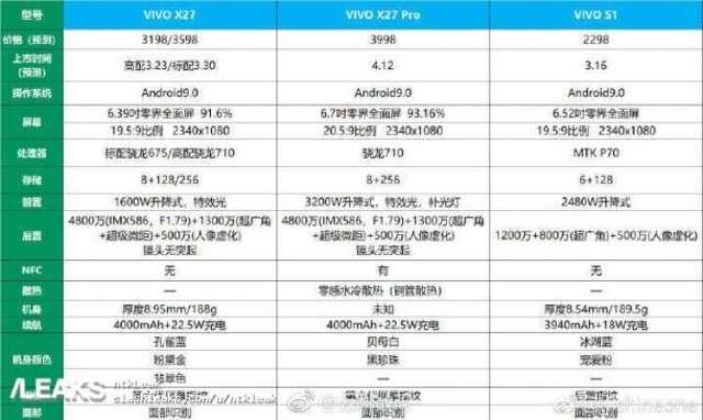 Vivo X27 Pro, cena Vivo X27 Pro, informacje Vivo X27 Pro, aparat Vivo X27 Pro, selfie Vivo X27 Pro, specyfikacja Vivo X27 Pro