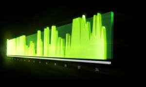 Nowe sterowniki NVIDIA pokazują, że hardware to nie wszystko