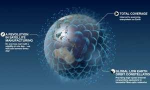 Jeśli GEOINT Singularity wejdzie w życie, będziemy mogli podglądać cały świat