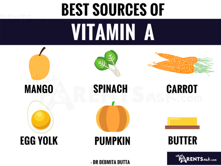 what are the sources of vitamin A in indian food