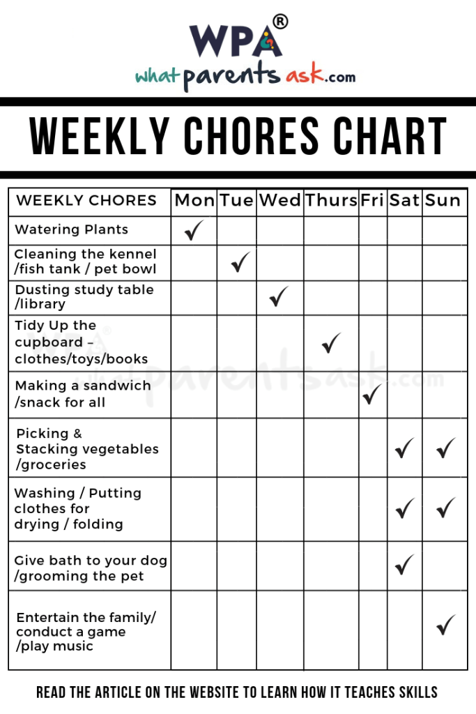weekly chores chart for your 4 year old toddler
