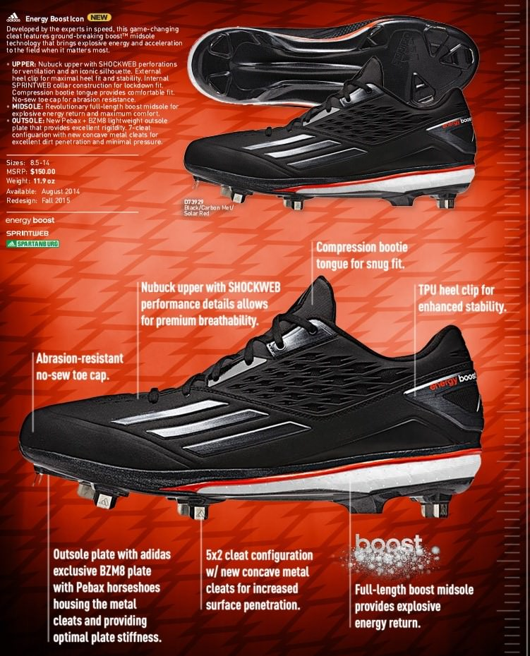 9452b453489 Sneak Peek at adidas Baseball s New Styles for 2015 (August 2014 Release)