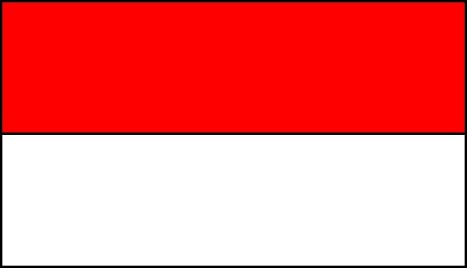 Indonesia Whatsapp Groups | WhatsApp Invite