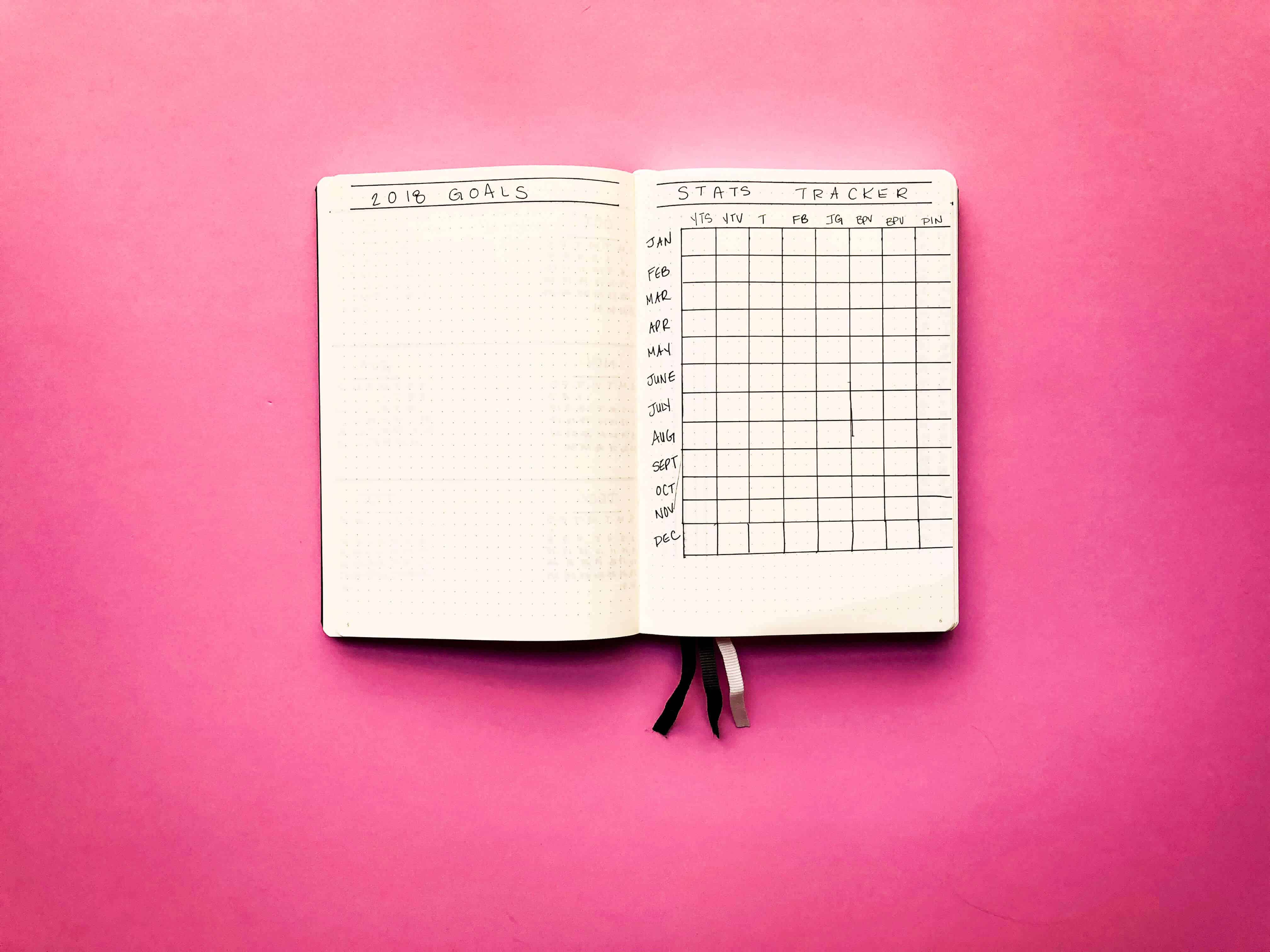 How I'm Using My Bullet Journal In 2018 #saveeandsavory #bulletjournal #tips #bulletjournaltips #organize #2018