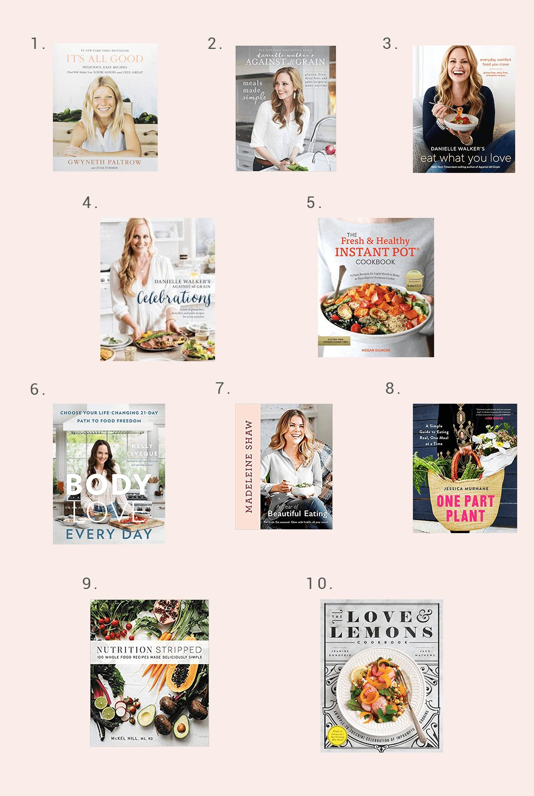 Best Gluten Free Cookbooks - My Top 10 Picks #whatsavvysaid #glutenfree #glutenfreecookbooks #paleodiet #glutenfreediet