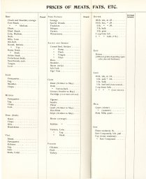 Blank Price List