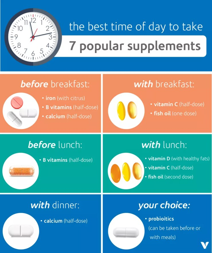 the best time of day to take 7 popular supplements what s good by v
