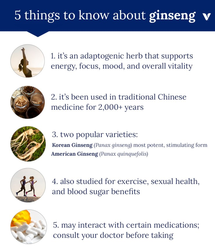 5 Things To Know About Ginseng