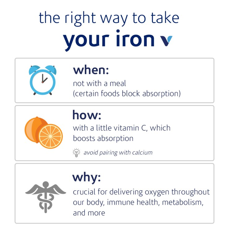 The Right Way To Take Iron infographic