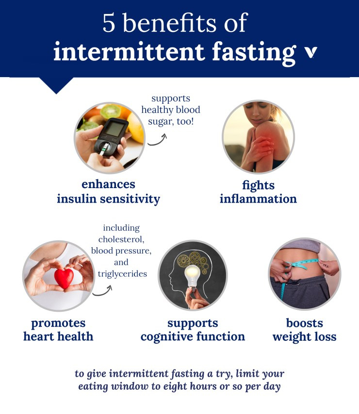 5 Benefits of Intermittent Fasting infographic