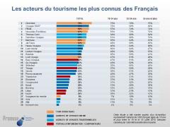 _Les acteurs du tourisme.jpg