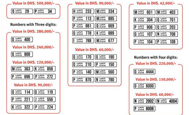 Dubai License Plate Auction Sees Values Of Dhs500 000