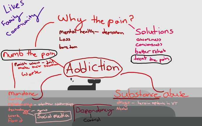 mind-map-background-painted