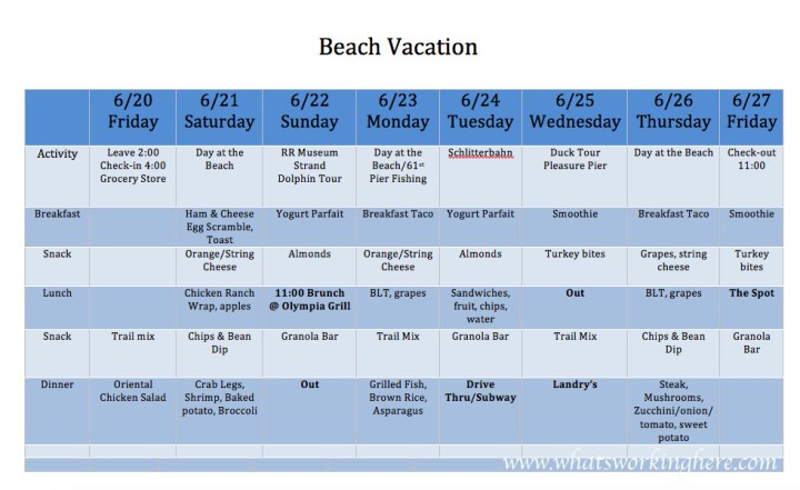 Beach Vacation Itinerary