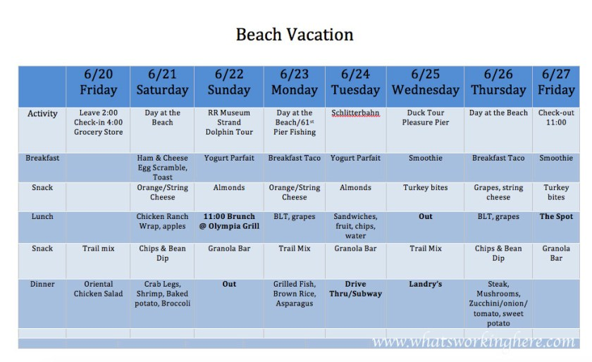 Beach Vacation Itinerary