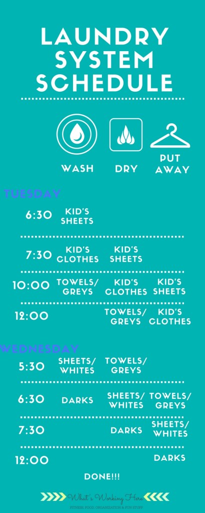 Laundry System Schedule