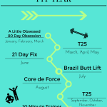 Mapping Out A Fit Year- 2018 Workout plan