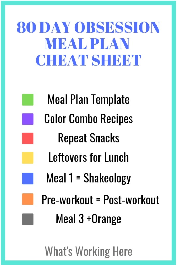 80 Day Obsession Meal Plan Cheat Sheet - tips and tricks to make meal planning for 80 Day Obsession quick & easy
