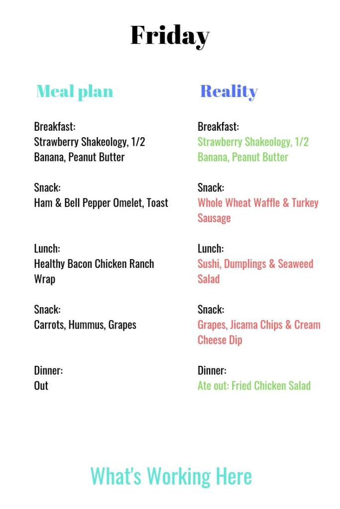 Meal Plan vs Reality Friday