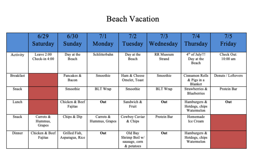 Family Beach Vacation Itinerary/menu