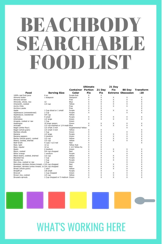 Searchable Beachbody Portion Control Food List