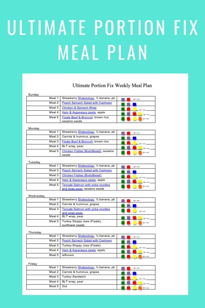 Ultimate Portion FIx Meal Plan - March 17