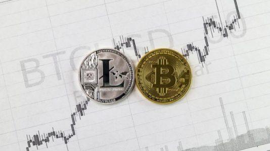 Анализ криптовалют: Litecoin растет, биткоин торгуется около $7000