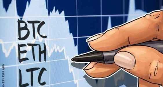Анализ криптовалют на 12.09.2018