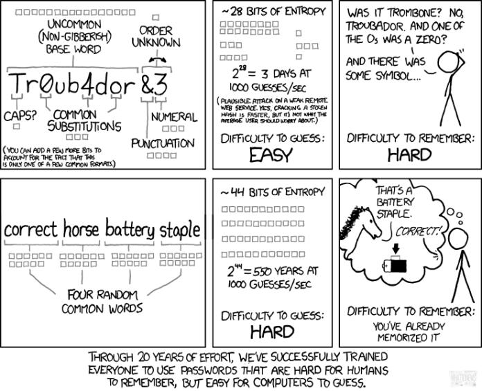 Ключевая фраза или пароль — что лучше?