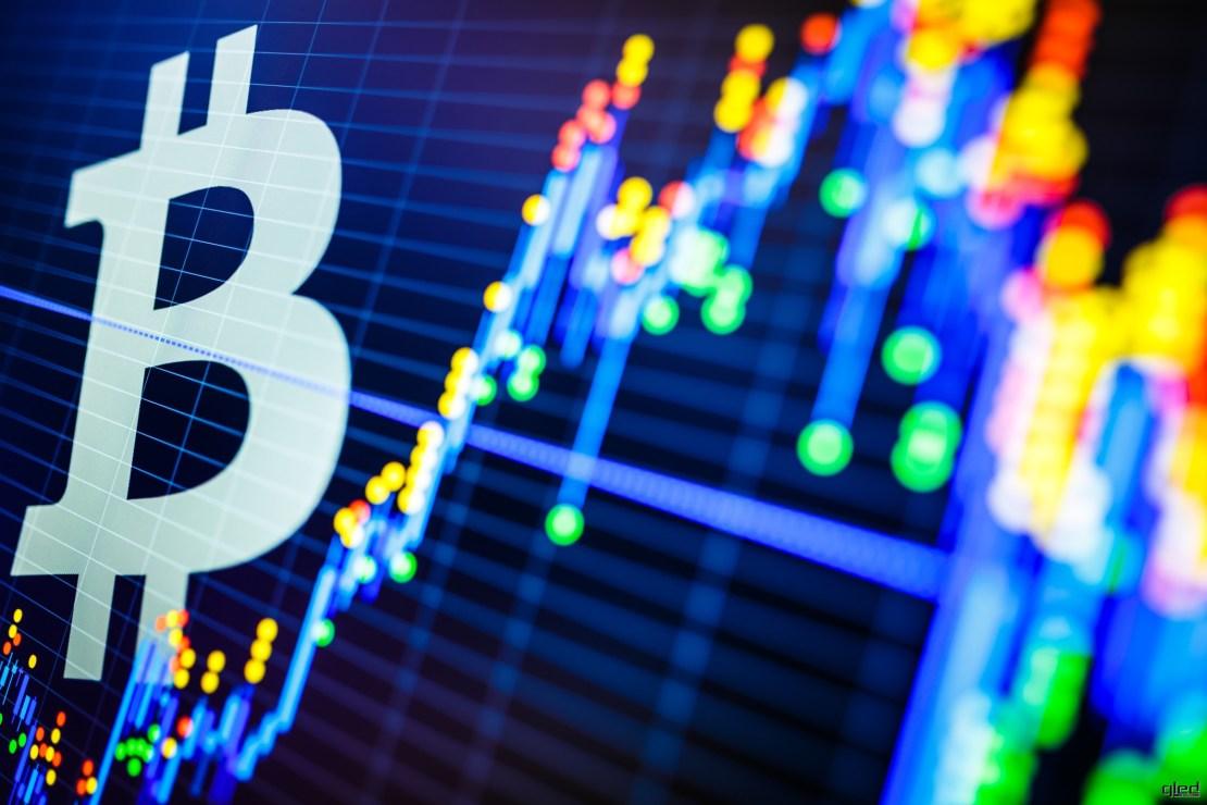 Данные показывают, что если биткоин прибавляет $1000 за один день, то затем наступает коррекция