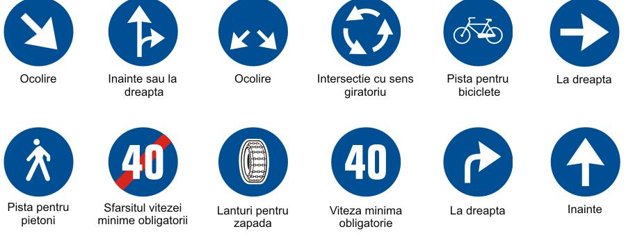 Indicatoare de avertizare, Indicatoare de prioritate, Indicatoare de interzicere sau restrictie, Indicatoare de obligare, Indicatoare de orientare, Indicatoare de informare, Indicatoare de informare turistica, Panouri aditionale, Obligatiile conducatorilor de vehicule,Indicatoare si marcaje rutiere ,Manevre in trafic ,Modul de circulatie pe autostrada, Manevrele de depasire , Pozitia in timpul mersului ,Prioritatea de trecere,Conditiile tehnice ,Masuri de prim ajutor ,Sanctiuni si infractiuni ,Semnalele luminoase,Semnalele politistului, Trecerea la nivel cu calea ferata , Viteza si distanta dintre vehicule, Chestionare mecanica, Reguli generale , Conducerea ecologica, Conducerea preventiva, Dispozitii generale ale codului rutier ,Vehiculele, Conducatorii de vehicule, Semnalizarea rutiera ,Reguli generale ale codului rutier, Infractiuni si Pedepse ,Raspunderea contraventionala ,Cai de atac impotriva procesului-verbal, Atributii ale unor ministere si ale altor autoritati ale administratiei publice, Vehiculele Permisul de conducere ,Semnalizarea rutiera, Reguli de circulatie, Circulatia autovehiculelor cu mase si/sau gabarite depasite ori care transporta marfuri sau produse periculoase ,Sanctiuni contraventionale si masuri tehnico-administrative ,Dispozitii tranzitorii si finale