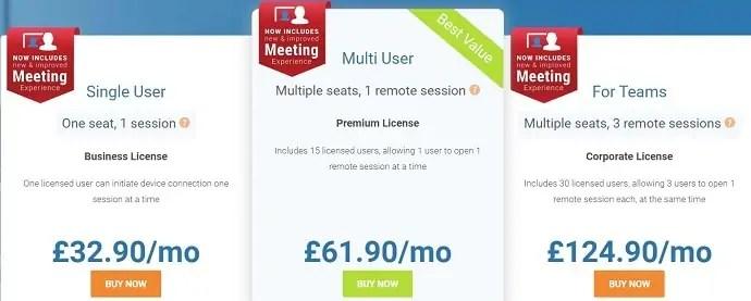 TeamViewer Plans & Pricings