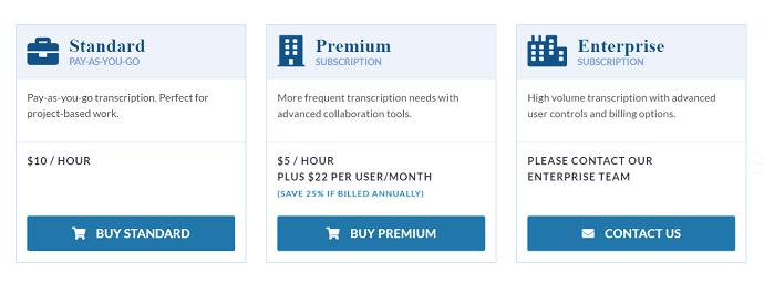 Sonix Pricing