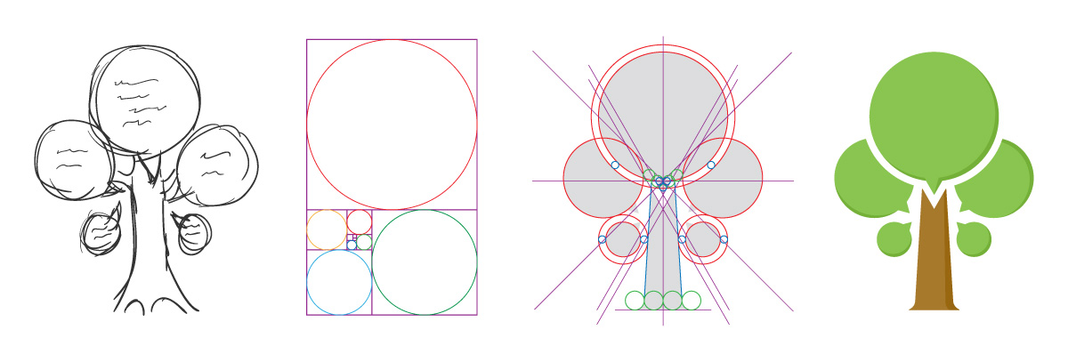 Image that explains the use of shapes, positives/negative's technique, how to mix shapes