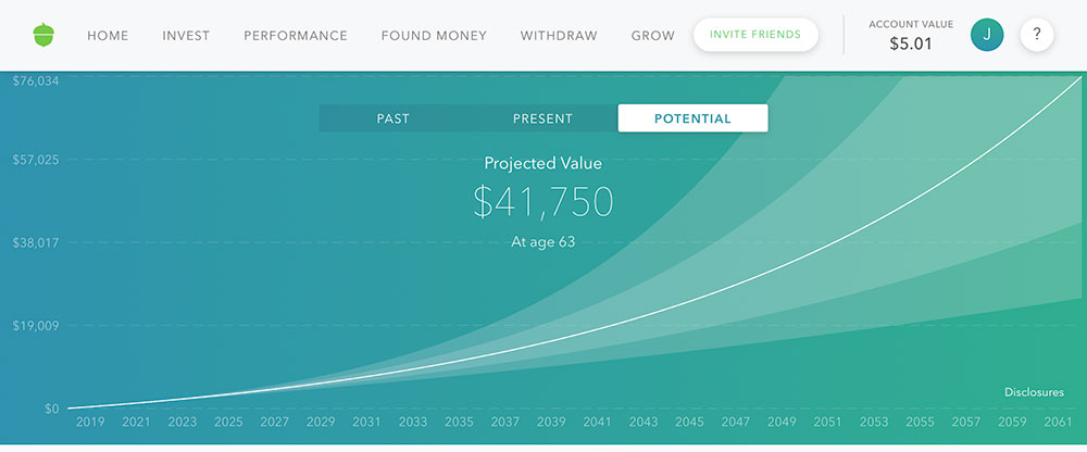 Projected value of my Acorns account at age 63.