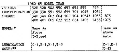 Tractor 1965 855 & 1055 D&A OM IPL Wiring SN.pdf