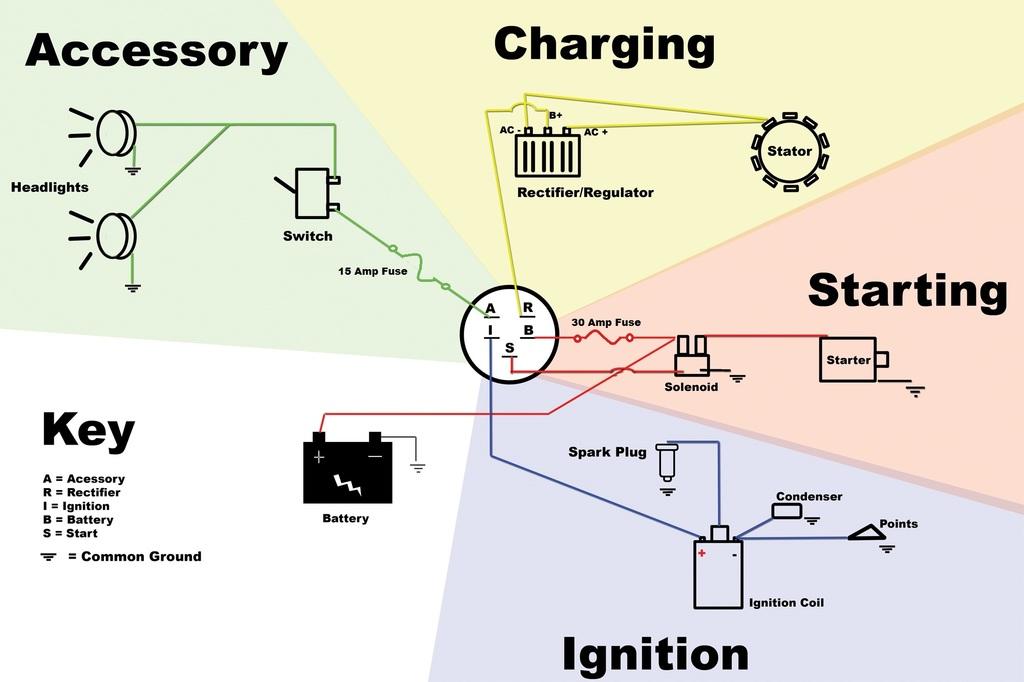 70' Electro 12 Wiring Diagram