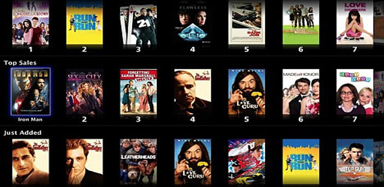 Best Movies Websites