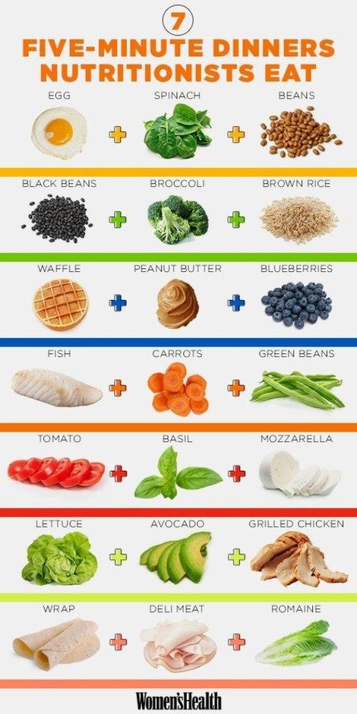 5 minuite #healthy dinners