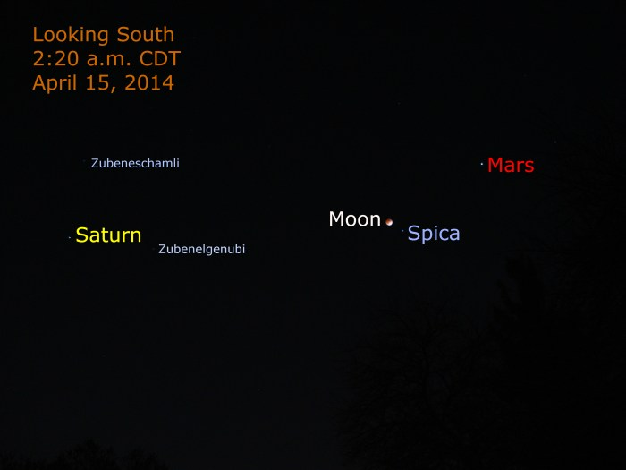 The moon and Mars were near each other during the lunar eclipse on April 15, 2014. Click the image to see the eclipsed moon, Spica, and Mars.