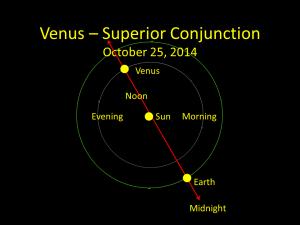 Venus at superior conjunction, October 25, 2014.