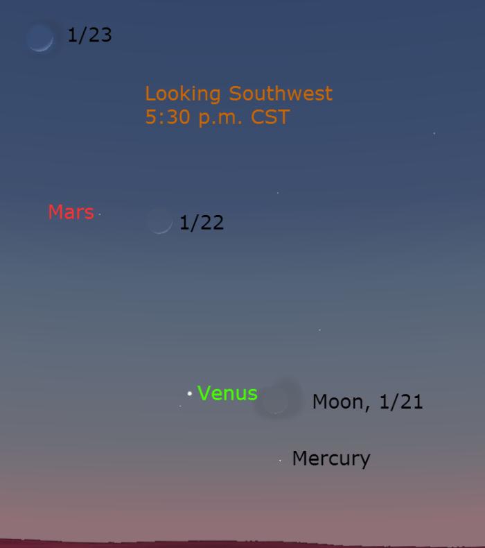 merc_ven_lune_mars_150121-23