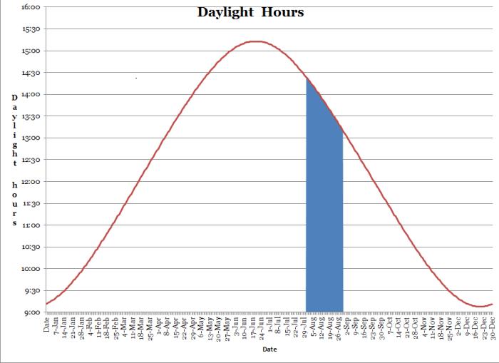 daylight_1508