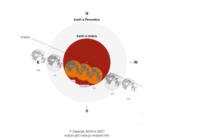 sept_15_eclipse