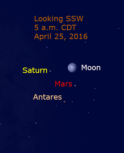 mars_saturn_lune_160425
