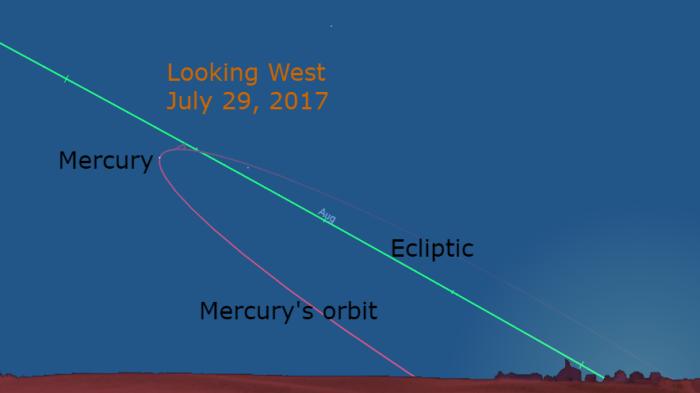 merc_170730